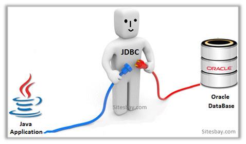 Chapter 11 --JDBC